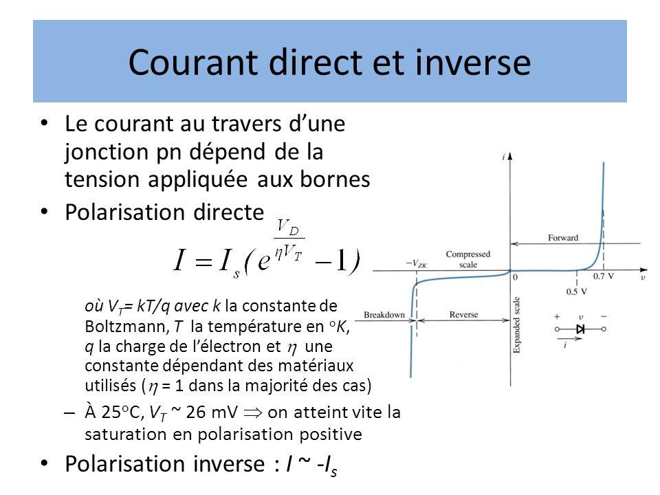 Courant direct et inverse Le courant au travers dune jonction pn dépend de la tension appliquée aux bornes Polarisation directe où V T = kT/q avec k l