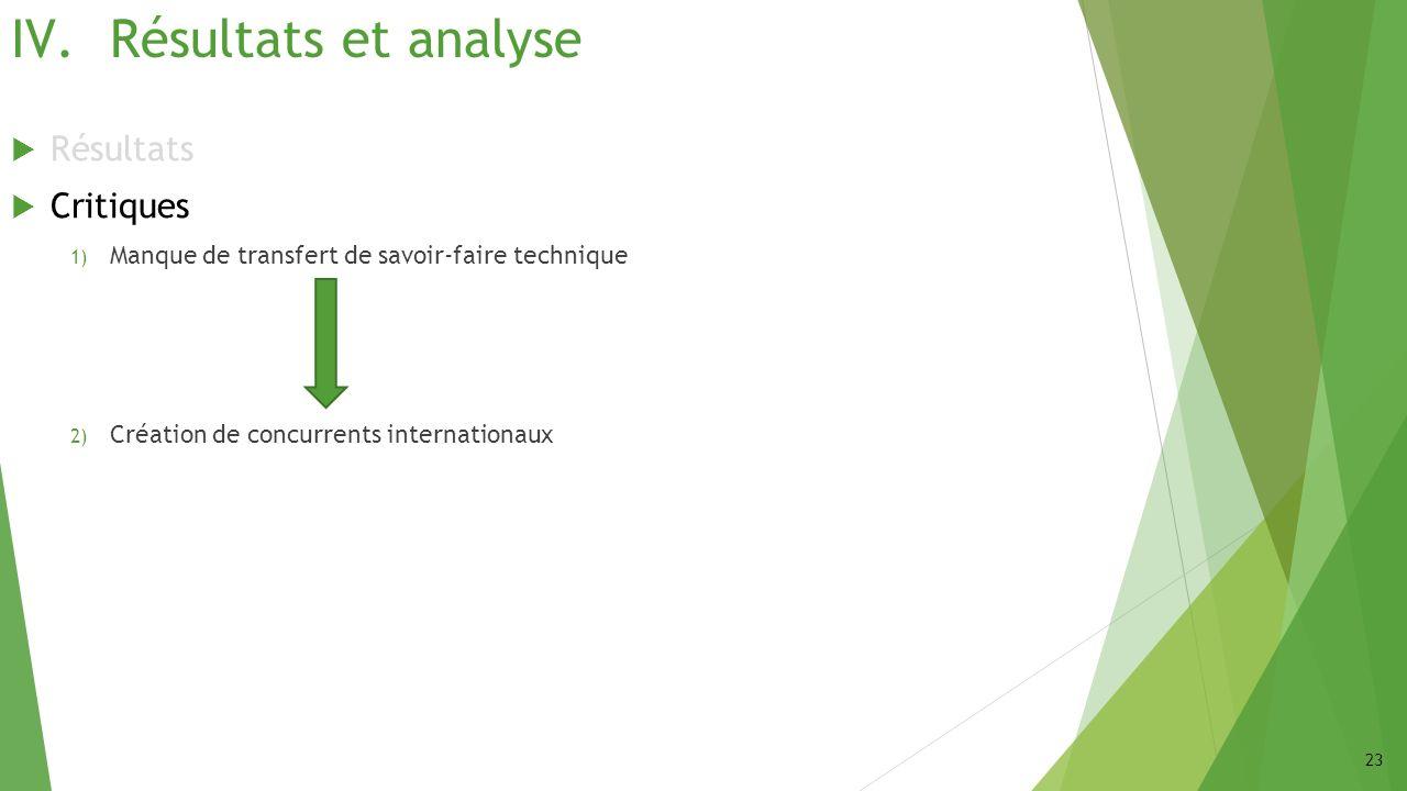 IV.Résultats et analyse Résultats Critiques 1) Manque de transfert de savoir-faire technique 2) Création de concurrents internationaux 23
