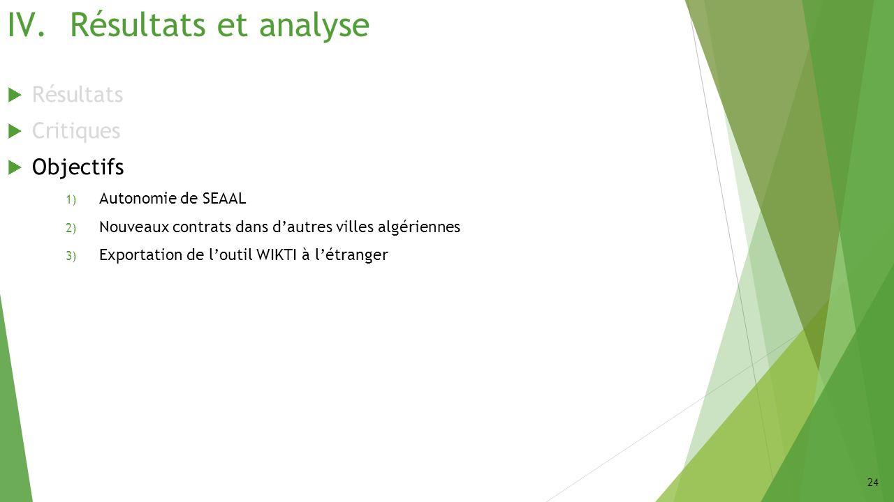 IV.Résultats et analyse Résultats Critiques Objectifs 1) Autonomie de SEAAL 2) Nouveaux contrats dans dautres villes algériennes 3) Exportation de lou