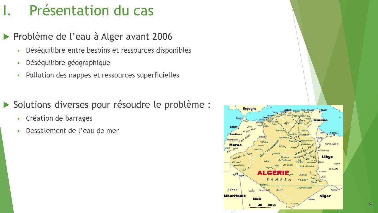 I.Présentation du cas Problème de leau à Alger avant 2006 Déséquilibre entre besoins et ressources disponibles Déséquilibre géographique Pollution des