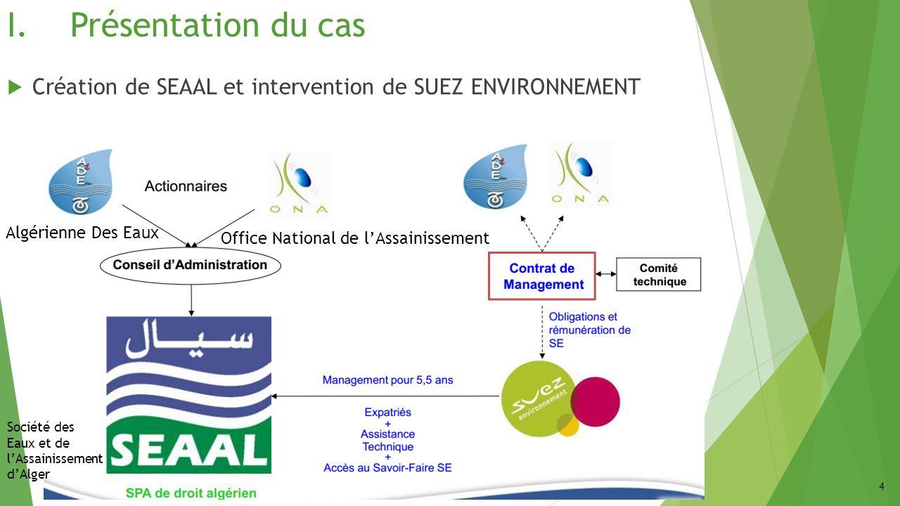 4 I.Présentation du cas Création de SEAAL et intervention de SUEZ ENVIRONNEMENT Algérienne Des Eaux Office National de lAssainissement Société des Eau