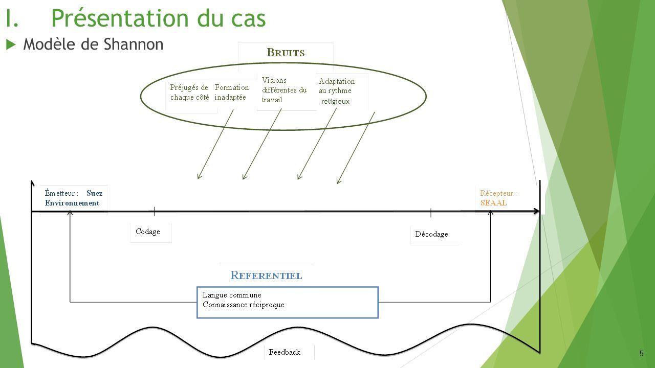 III.OPT, vers lautonomie de SEAAL La formation La formation de base 16 Rôle 2 : Contribuer au collectif / créer des synergies Rôle 1 : Organiser son activité pour des résultats durables Rôle 3 : Communiquer efficacement