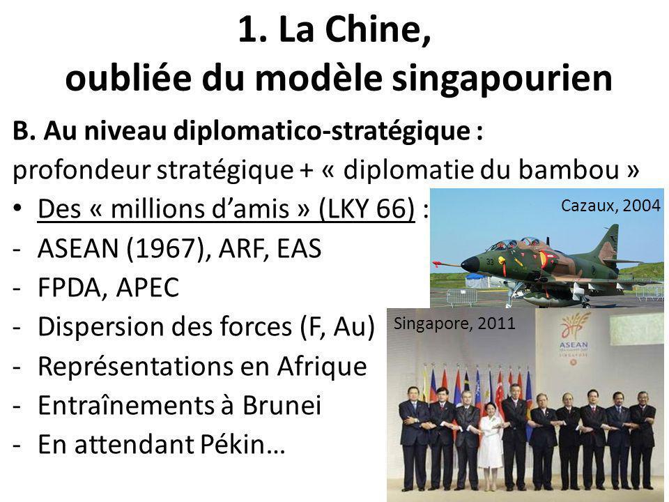 1. La Chine, oubliée du modèle singapourien B.