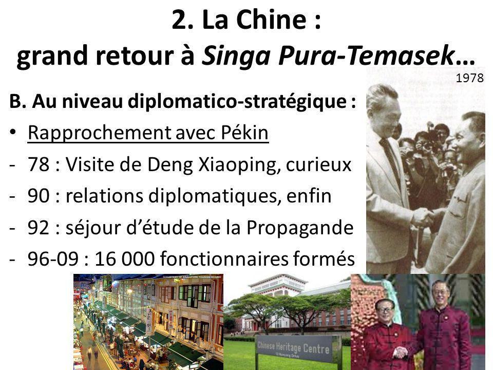 2. La Chine : grand retour à Singa Pura-Temasek… B.