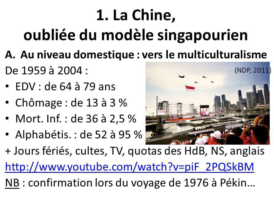 1. La Chine, oubliée du modèle singapourien A.Au niveau domestique :vers le multiculturalisme De 1959 à 2004 : EDV : de 64 à 79 ans Chômage : de 13 à
