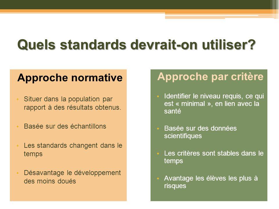 Quels standards devrait-on utiliser? Approche normative Situer dans la population par rapport à des résultats obtenus. Basée sur des échantillons Les