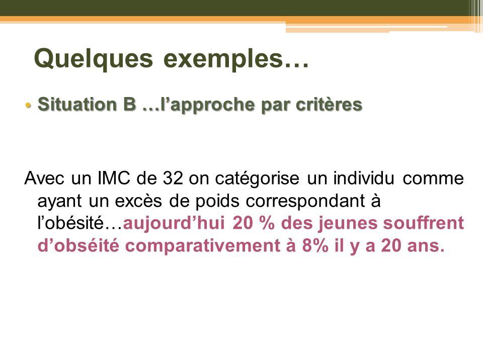 Quelques exemples… Situation B …lapproche par critères Situation B …lapproche par critères Avec un IMC de 32 on catégorise un individu comme ayant un
