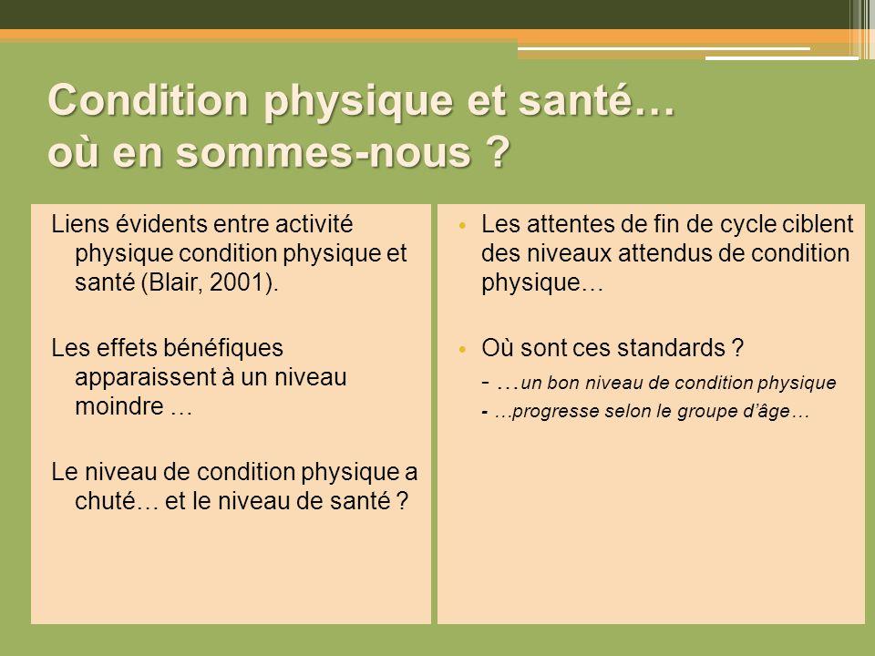 Condition physique et santé… où en sommes-nous ? Liens évidents entre activité physique condition physique et santé (Blair, 2001). Les effets bénéfiqu