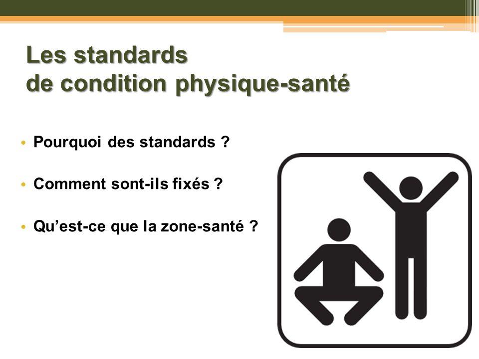 Les standards de condition physique-santé Pourquoi des standards ? Comment sont-ils fixés ? Quest-ce que la zone-santé ?
