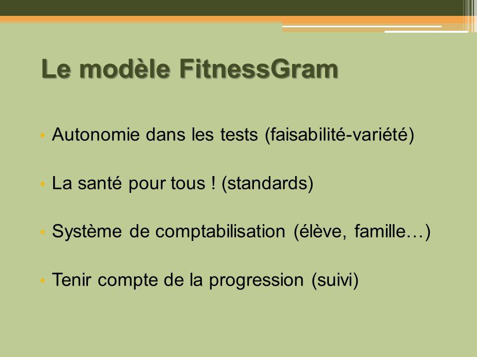 Le modèle FitnessGram Autonomie dans les tests (faisabilité-variété) La santé pour tous ! (standards) Système de comptabilisation (élève, famille…) Te