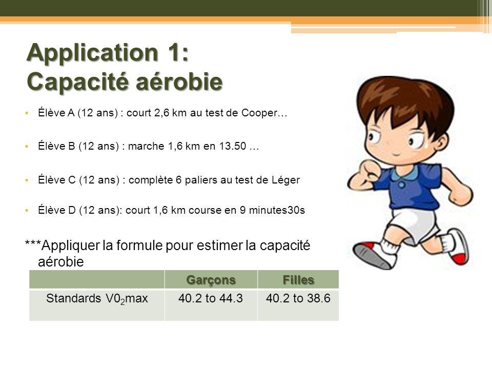 Application 1: Capacité aérobie Élève A (12 ans) : court 2,6 km au test de Cooper… Élève B (12 ans) : marche 1,6 km en 13.50 … Élève C (12 ans) : comp