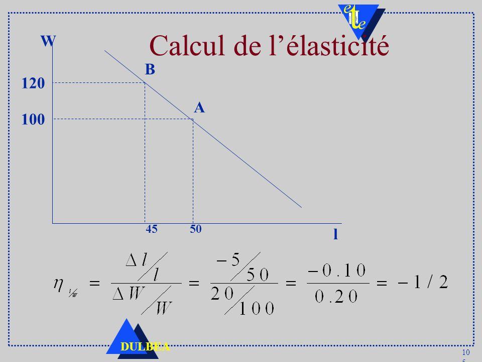 10 5 DULBEA Calcul de lélasticité W l 5045 120 100 A B