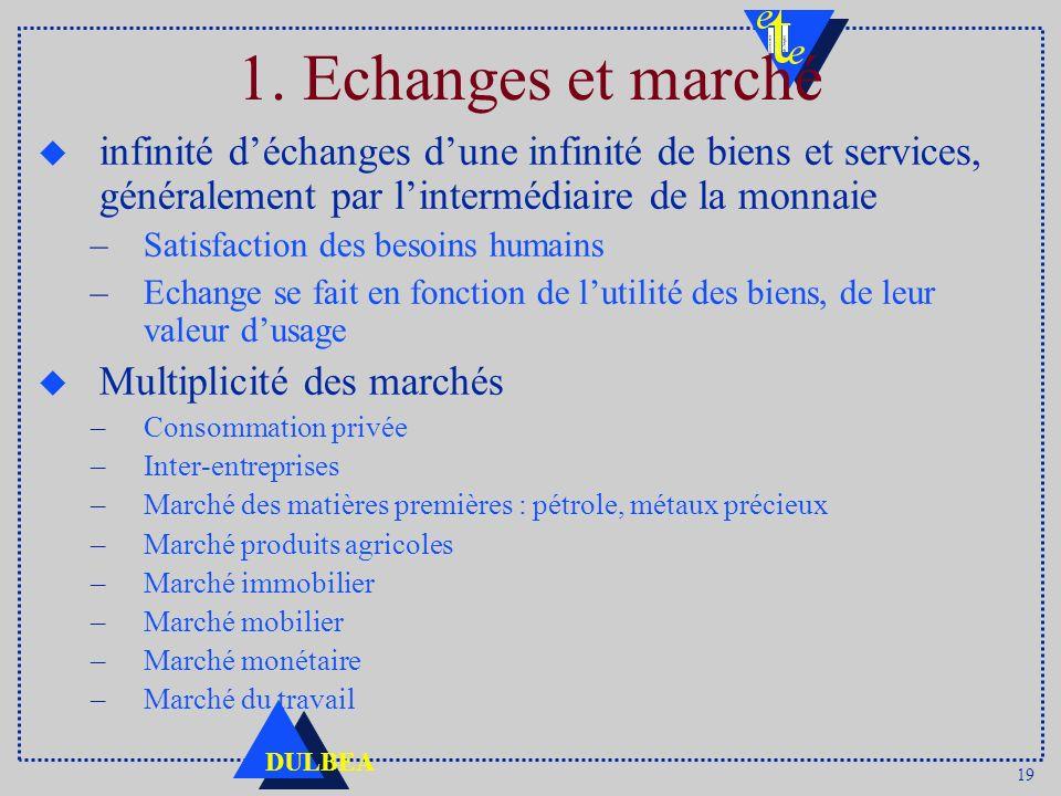 19 DULBEA 1. Echanges et marché u infinité déchanges dune infinité de biens et services, généralement par lintermédiaire de la monnaie –Satisfaction d