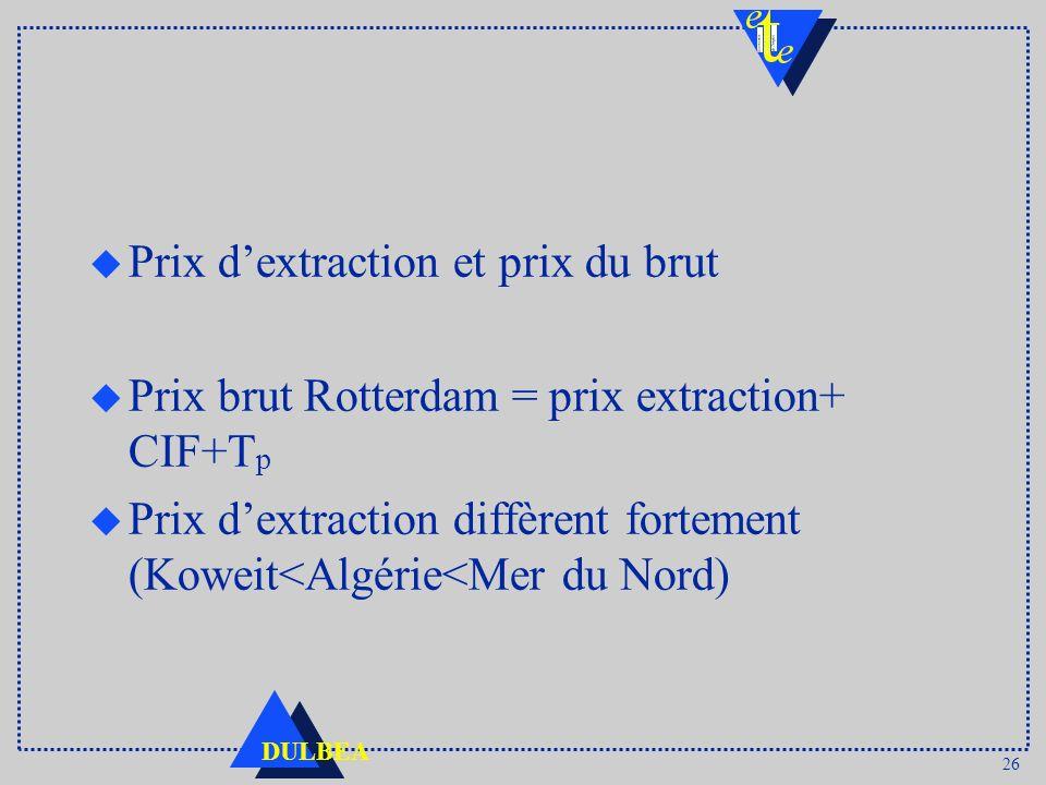 26 DULBEA u Prix dextraction et prix du brut u Prix brut Rotterdam = prix extraction+ CIF+T p u Prix dextraction diffèrent fortement (Koweit<Algérie<M
