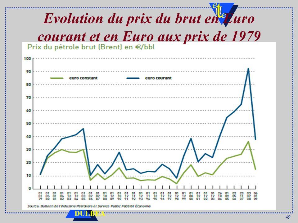 49 DULBEA Evolution du prix du brut en Euro courant et en Euro aux prix de 1979
