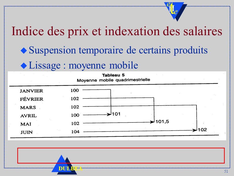 51 DULBEA Indice des prix et indexation des salaires u Suspension temporaire de certains produits u Lissage : moyenne mobile
