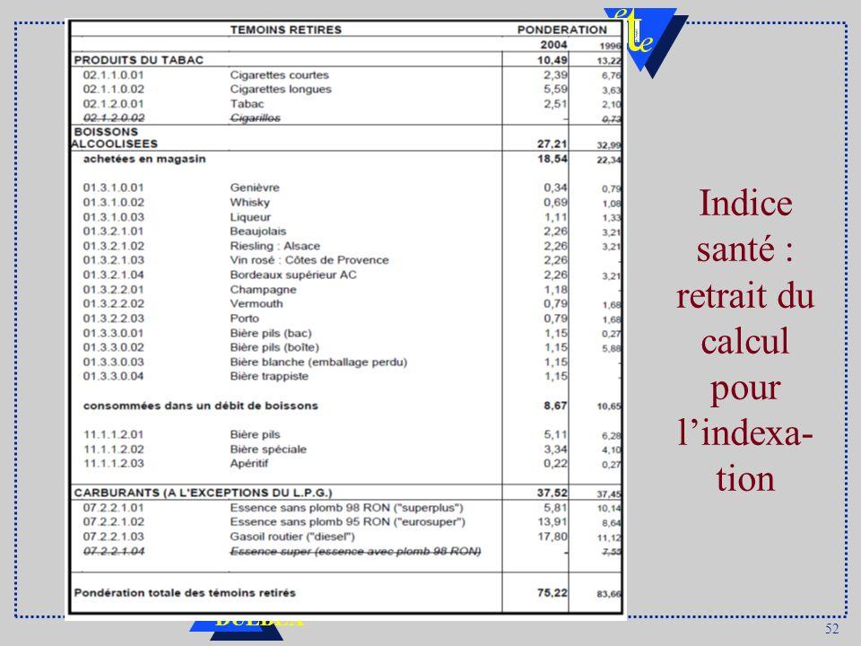 52 DULBEA Indice santé : retrait du calcul pour lindexa- tion