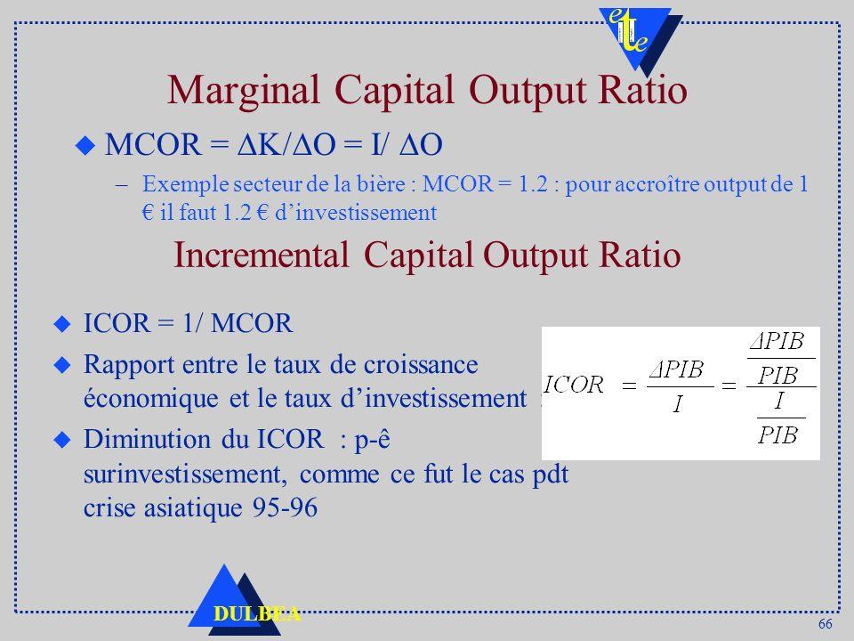 66 DULBEA Marginal Capital Output Ratio MCOR = O = I/ O –Exemple secteur de la bière : MCOR = 1.2 : pour accroître output de 1 il faut 1.2 dinvestisse