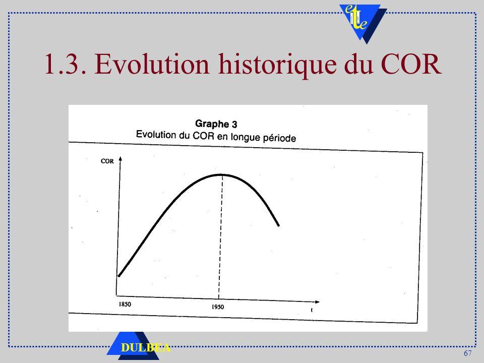 67 DULBEA 1.3. Evolution historique du COR