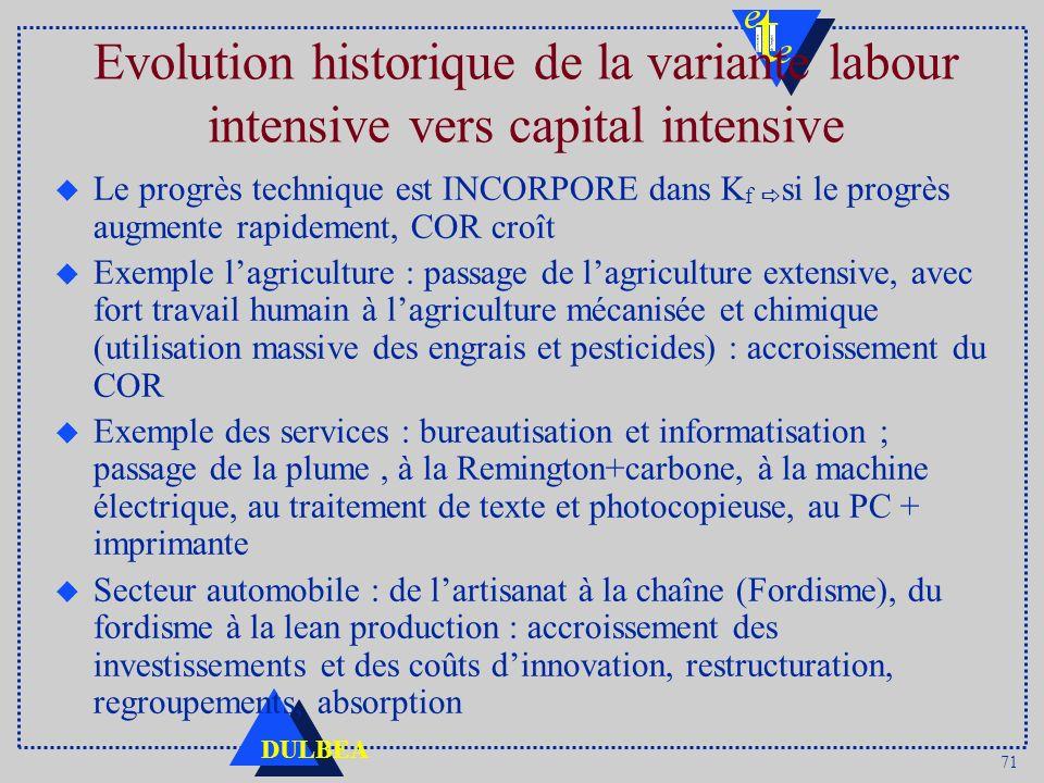 71 DULBEA Evolution historique de la variante labour intensive vers capital intensive Le progrès technique est INCORPORE dans K f si le progrès augmen