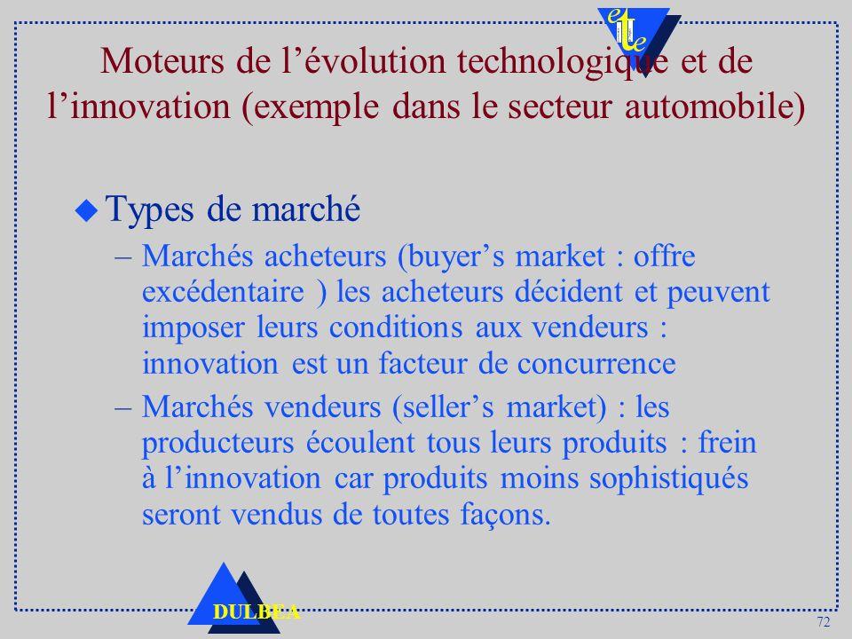 72 DULBEA Moteurs de lévolution technologique et de linnovation (exemple dans le secteur automobile) u Types de marché –Marchés acheteurs (buyers mark