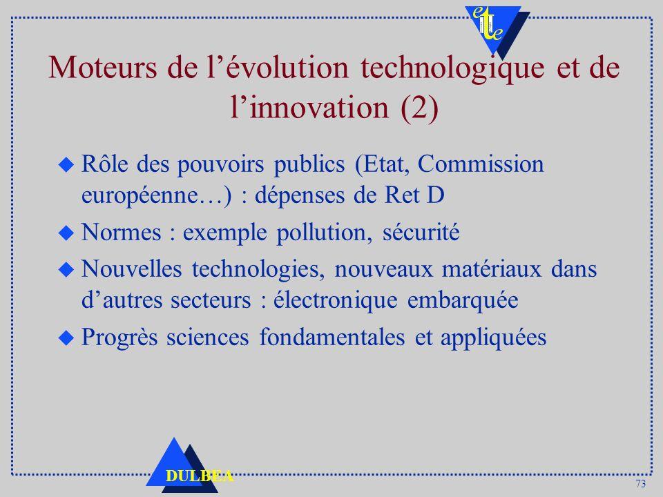 73 DULBEA Moteurs de lévolution technologique et de linnovation (2) u Rôle des pouvoirs publics (Etat, Commission européenne…) : dépenses de Ret D u N