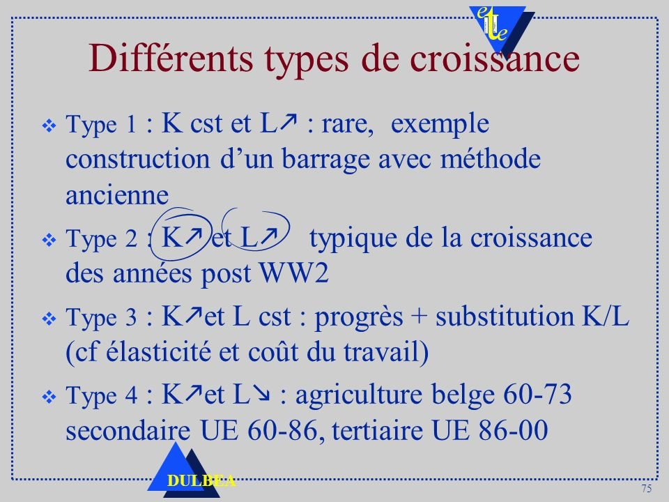 75 DULBEA Différents types de croissance Type 1 : K cst et L : rare, exemple construction dun barrage avec méthode ancienne Type 2 : K et L typique de