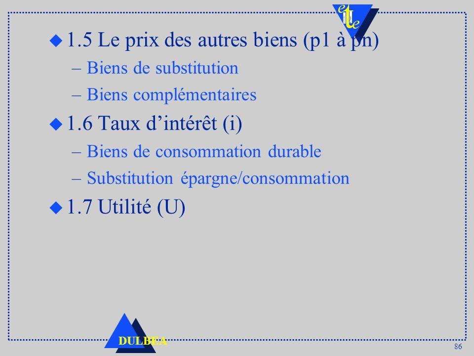 86 DULBEA u 1.5 Le prix des autres biens (p1 à pn) –Biens de substitution –Biens complémentaires u 1.6 Taux dintérêt (i) –Biens de consommation durabl