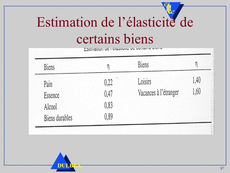 97 DULBEA Estimation de lélasticité de certains biens