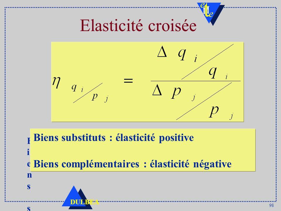 98 DULBEA Elasticité croisée Biens substituts : élasticité positiveBiens substituts : élasticité positive Biens substituts : élasticité positive Biens