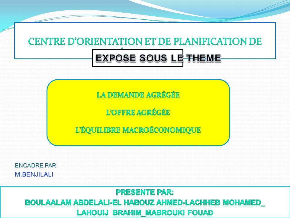 PLAN: Introduction: I-La demande agrégée: 1-Définition.