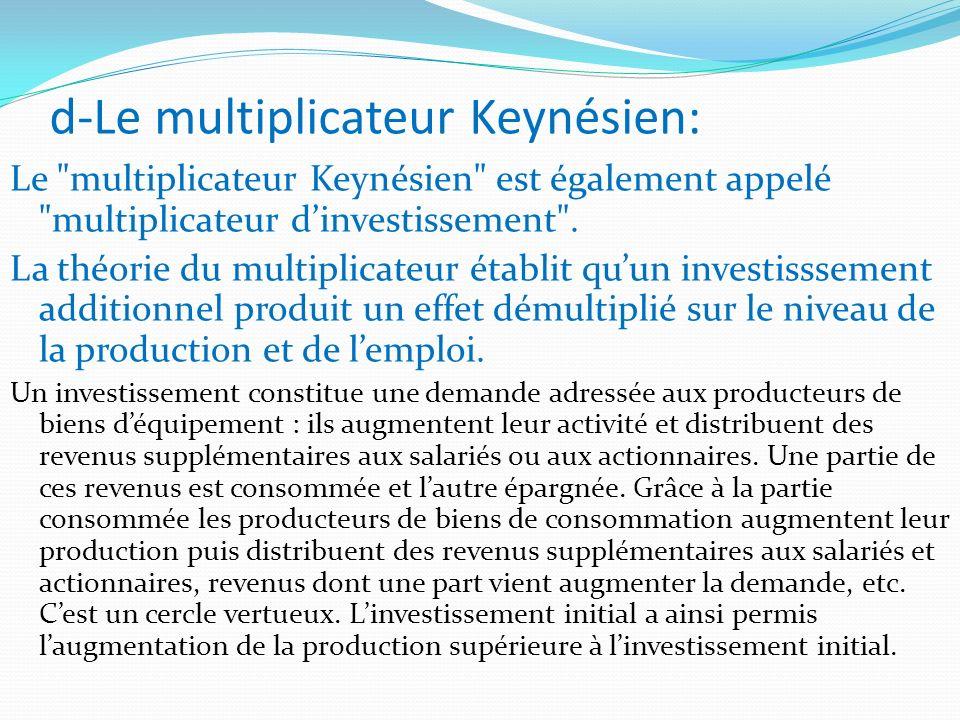 d-Le multiplicateur Keynésien: Le