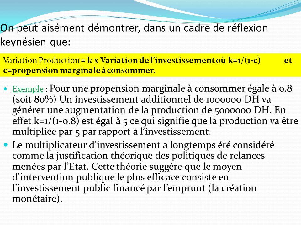 On peut aisément démontrer, dans un cadre de réflexion keynésien que: Exemple : Pour une propension marginale à consommer égale à 0.8 (soit 80%) Un in