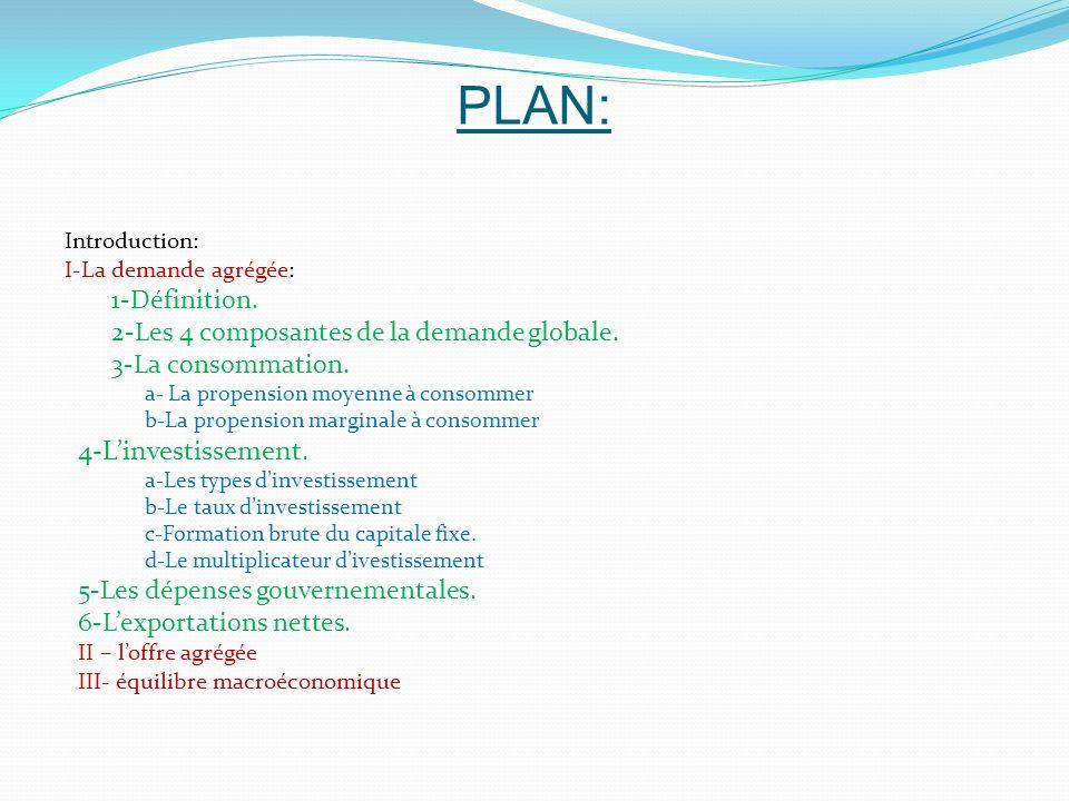 PLAN: Introduction: I-La demande agrégée: 1-Définition. 2-Les 4 composantes de la demande globale. 3-La consommation. a- La propension moyenne à conso