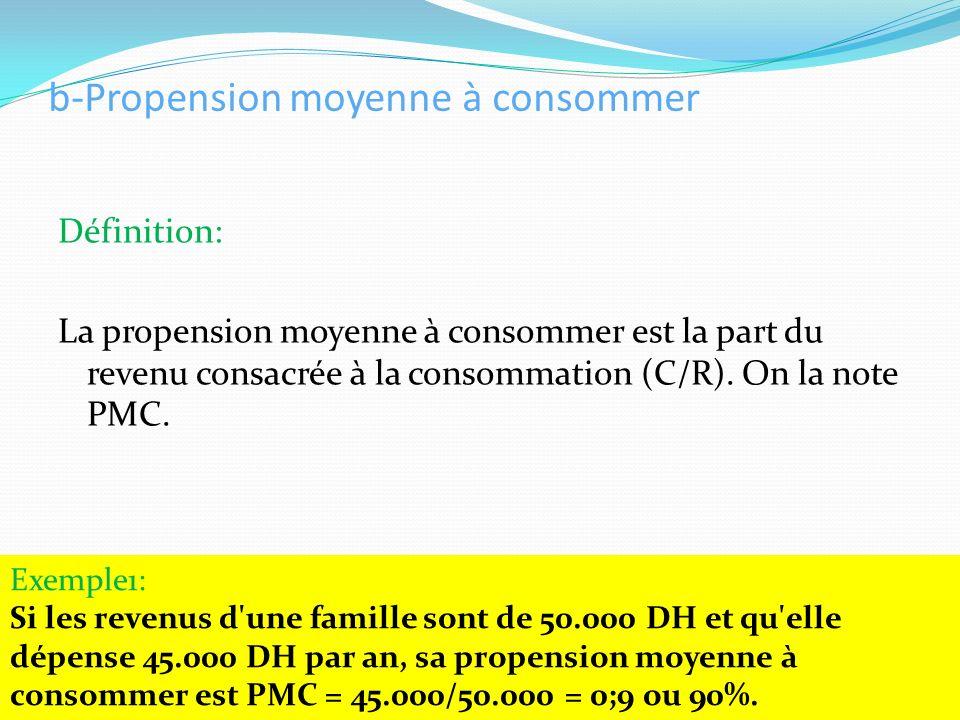 Le partage entre la dépense et lépargne permet de calculer : La propension moyenne à consommer = Consommation / Revenu = 0,933 (soit 93,3%) Propension moyenne à épargner = 1- propension moyenne à consommer = Epargne / Revenu = 0,067 (soit 6,67%) La somme des propensions à consommer est égale à 1 REVENU Exemple : 1 500 DH CONSOMMATION Exemple : 1 400 DH EPARGNE Exemple : 100 DH Exemple du budget dun ménage Exemple 2: