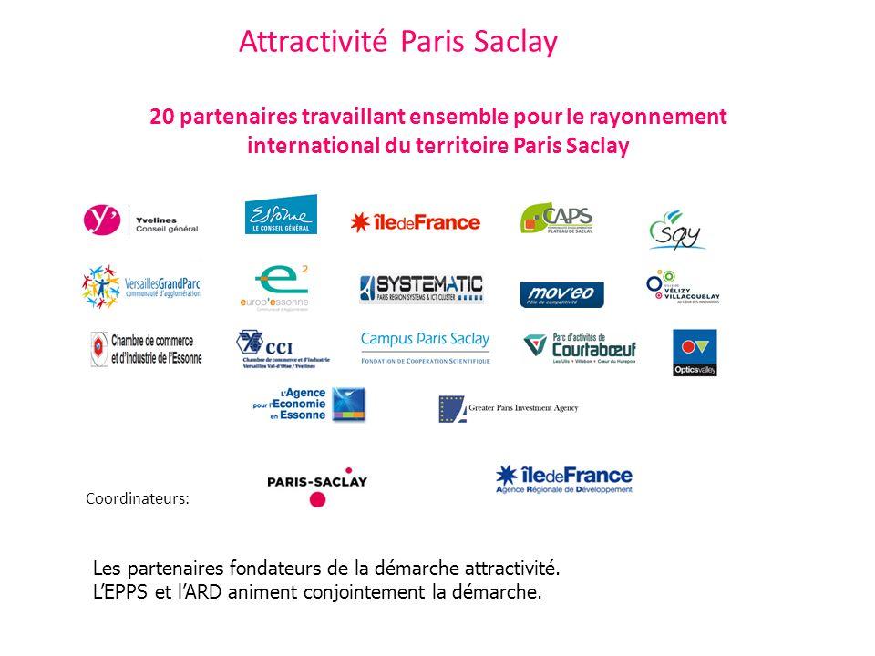 Attractivité Paris Saclay 20 partenaires travaillant ensemble pour le rayonnement international du territoire Paris Saclay Coordinateurs: Les partenaires fondateurs de la démarche attractivité.