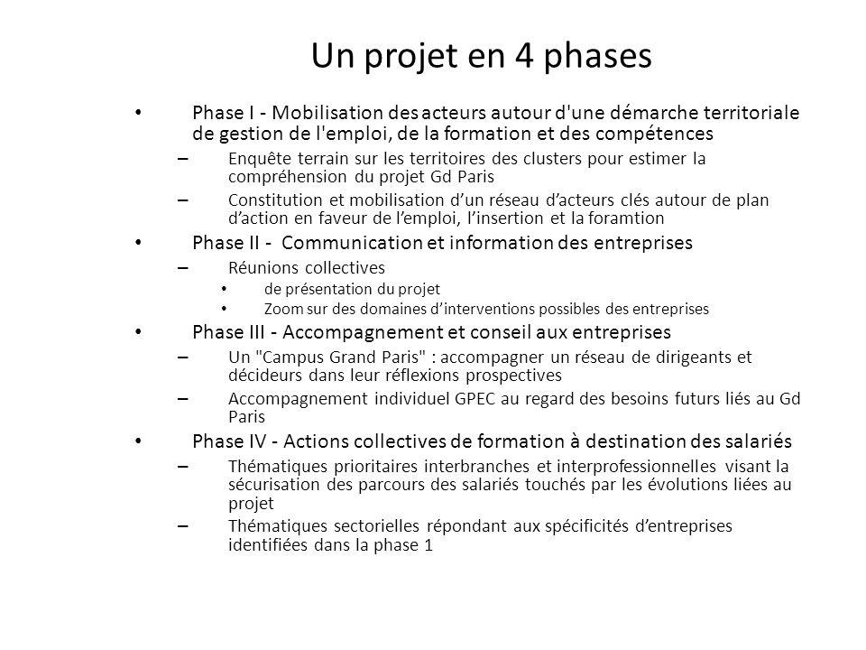 Un projet en 4 phases Conférence de presse du 5 septembre 2012 Phase I - Mobilisation des acteurs autour d'une démarche territoriale de gestion de l'e