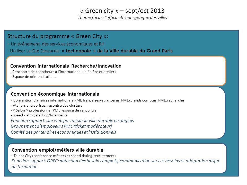 « Green city » – sept/oct 2013 Theme focus: lefficacité énergétique des villes L Convention emploi/métiers ville durable - Talent City (conférence mét