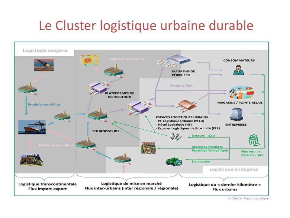 Le Cluster logistique urbaine durable