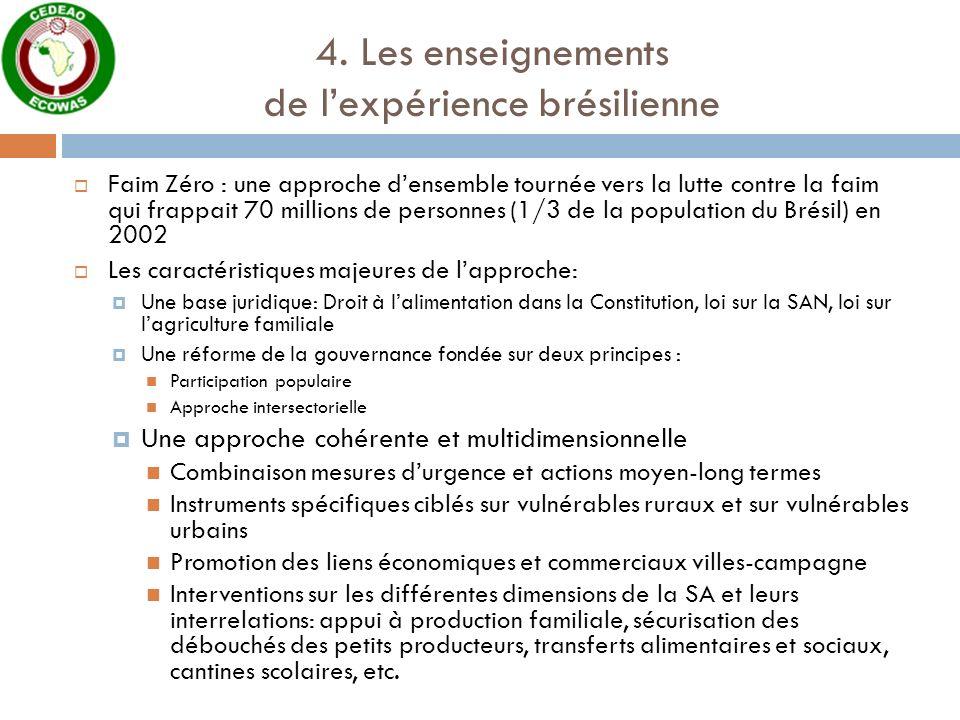 4. Les enseignements de lexpérience brésilienne Faim Zéro : une approche densemble tournée vers la lutte contre la faim qui frappait 70 millions de pe