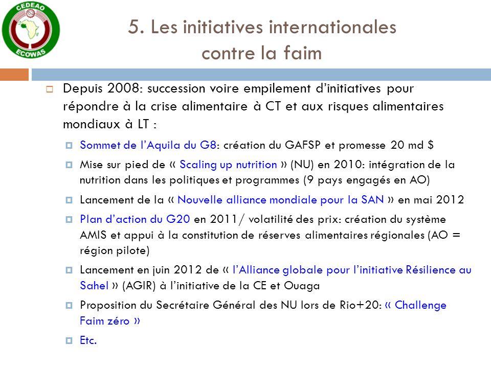 5. Les initiatives internationales contre la faim Depuis 2008: succession voire empilement dinitiatives pour répondre à la crise alimentaire à CT et a