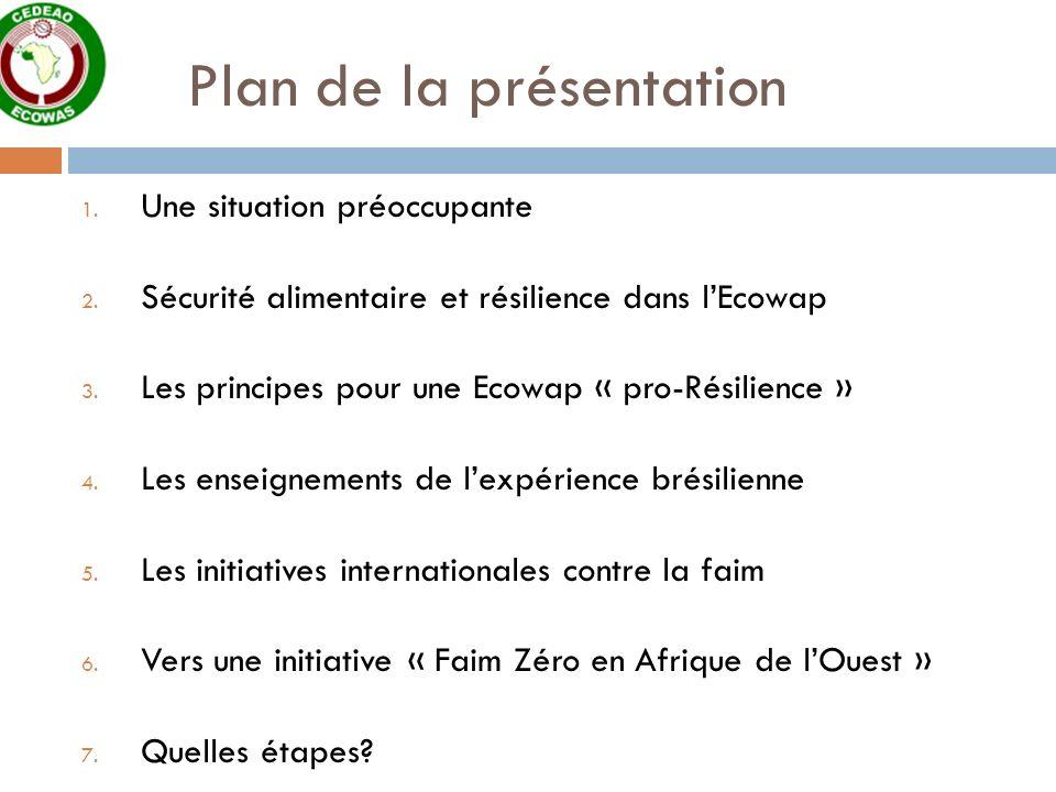 Plan de la présentation 1. Une situation préoccupante 2. Sécurité alimentaire et résilience dans lEcowap 3. Les principes pour une Ecowap « pro-Résili
