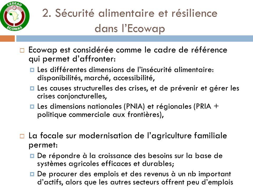 2. Sécurité alimentaire et résilience dans lEcowap Ecowap est considérée comme le cadre de référence qui permet daffronter: Les différentes dimensions