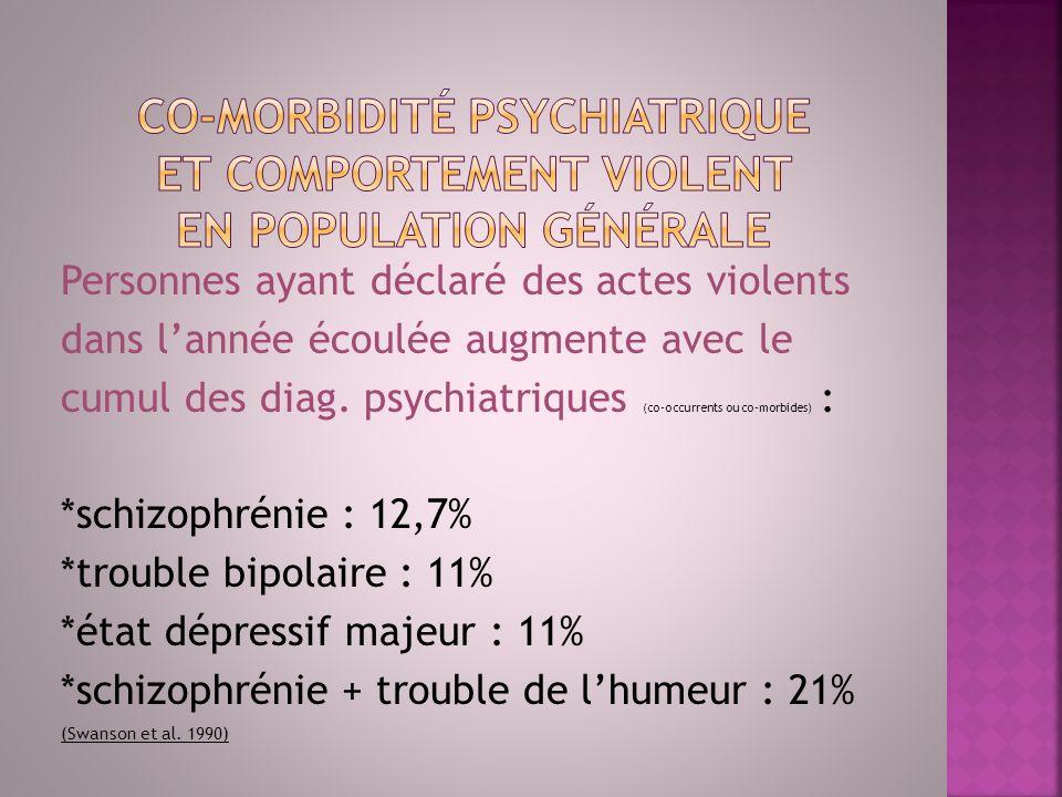 Personnes ayant déclaré des actes violents dans lannée écoulée augmente avec le cumul des diag. psychiatriques (co-occurrents ou co-morbides) : *schiz