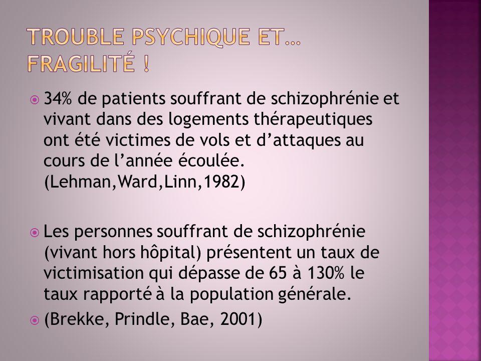 34% de patients souffrant de schizophrénie et vivant dans des logements thérapeutiques ont été victimes de vols et dattaques au cours de lannée écoulé
