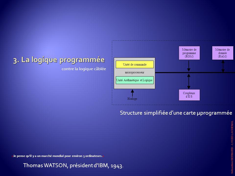 contre la logique câblée Structure simplifiée dune carte µprogrammée Sébastien BERNARD – LYCEE LACHENAL « Je pense qu'il y a un marché mondial pour en
