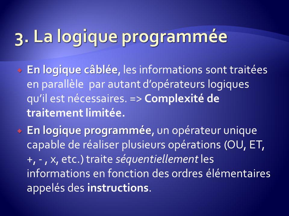 En logique câblée En logique câblée, les informations sont traitées en parallèle par autant dopérateurs logiques quil est nécessaires. => Complexité d