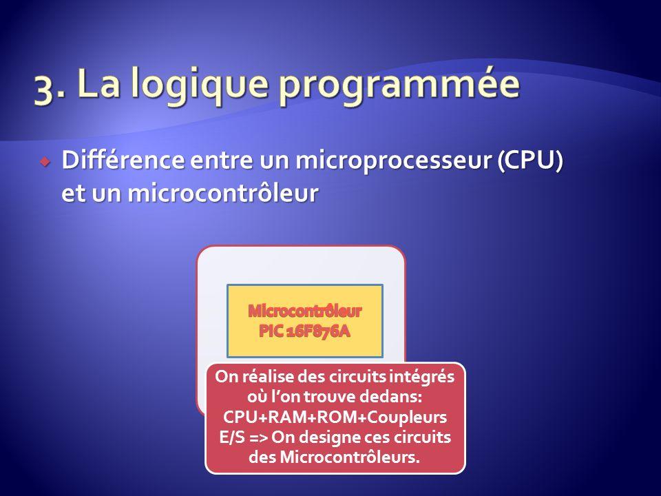Différence entre un microprocesseur (CPU) et un microcontrôleur Différence entre un microprocesseur (CPU) et un microcontrôleur On réalise des circuit