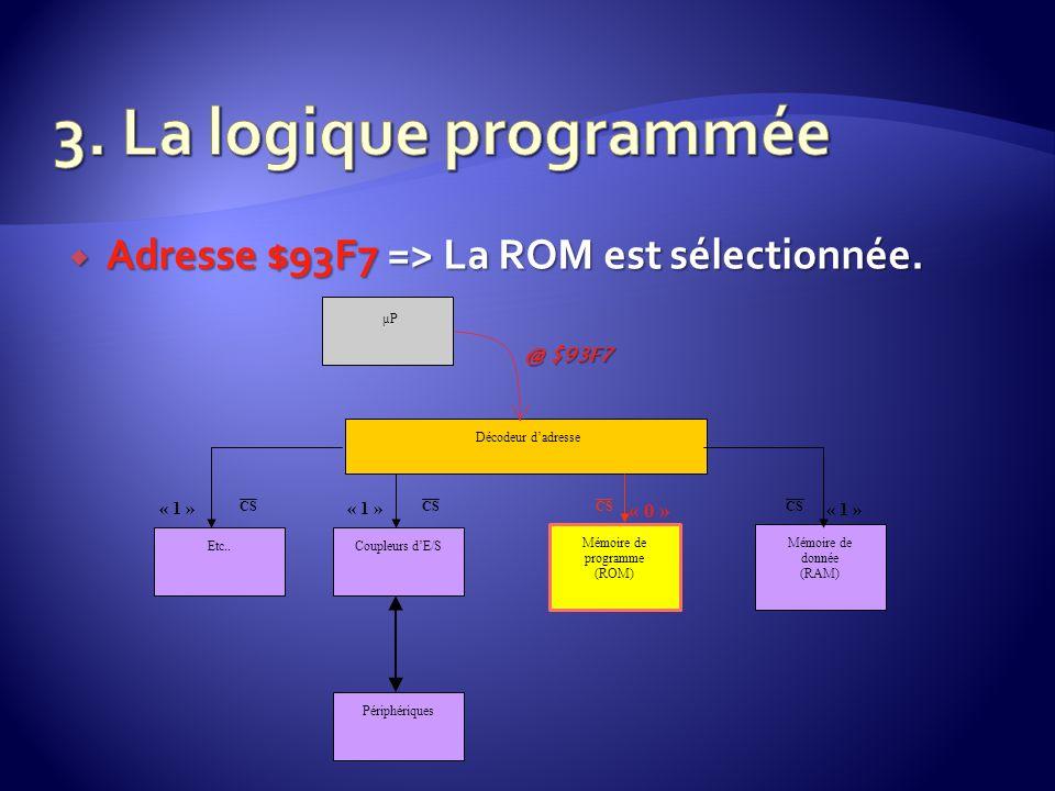 Adresse $93F7 => La ROM est sélectionnée. Adresse $93F7 => La ROM est sélectionnée. Mémoire de programme (ROM) Mémoire de donnée (RAM) Coupleurs dE/SE