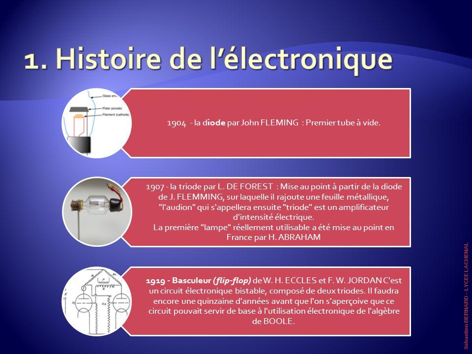 1904 - la diode par John FLEMING : Premier tube à vide. 1907 - la triode par L. DE FOREST : Mise au point à partir de la diode de J. FLEMMING, sur laq